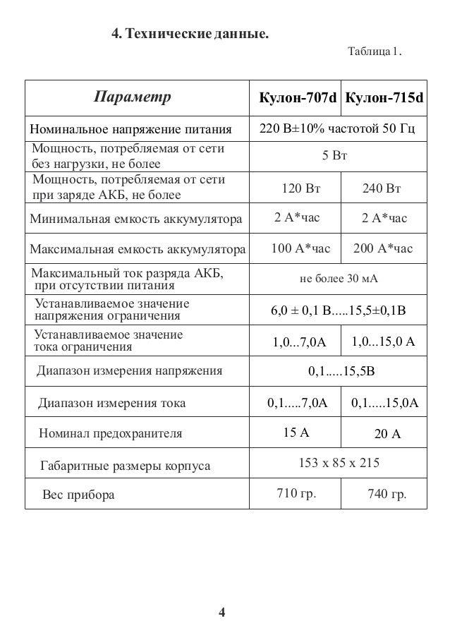 Параметр Кулон-707d