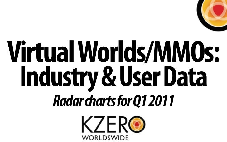 Virtual Worlds/MMOs: Industry & User Data    Radar charts for Q1 2011