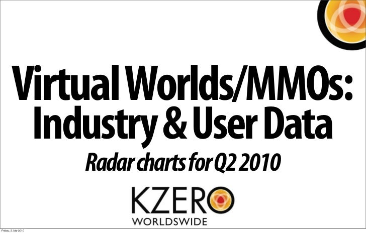 Virtual Worlds/MMOs:                       Industry & User Data                          Radar charts for Q2 2010  Friday,...