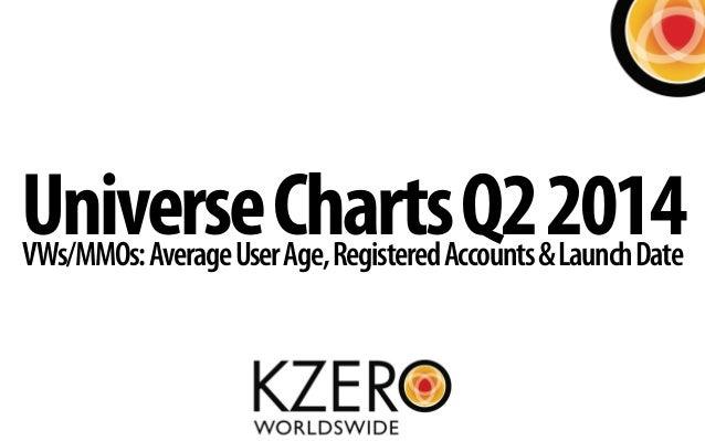 Kzero Universe Q2 2014