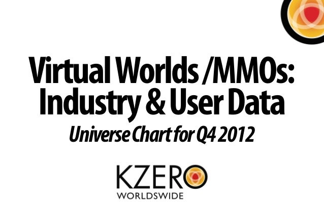 Virtual Worlds /MMOs: Industry & User Data   Universe Chart for Q4 2012