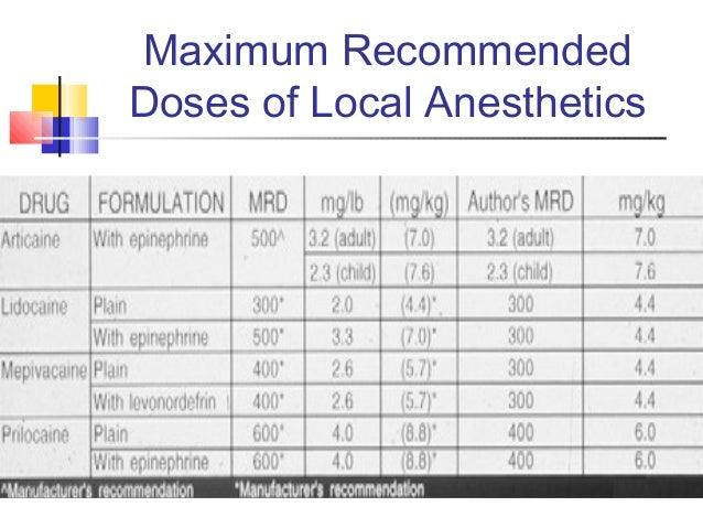 Anesthesia: MedlinePlus