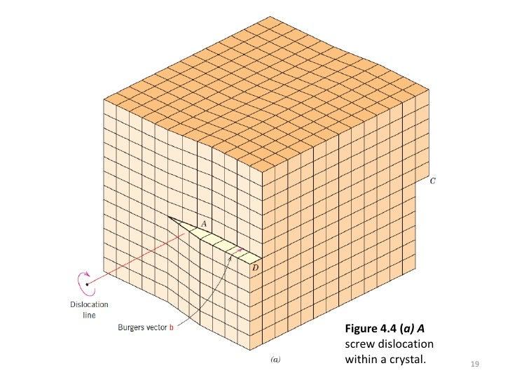 Vectors parallel or perpendicular