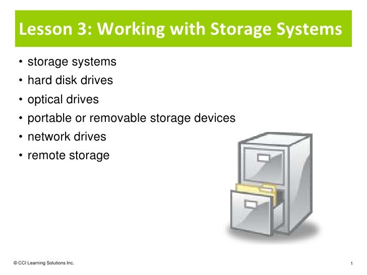 Lesson 3: Working with Storage Systems  • storage systems  • hard disk drives  • optical drives  • portable or removable s...