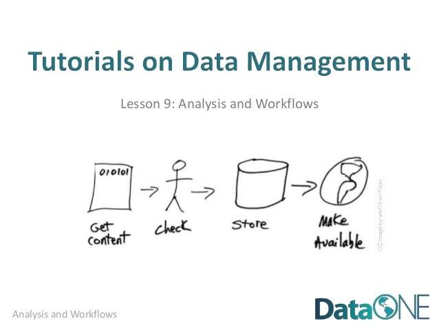 DataONE Education Module 09: Data Citation