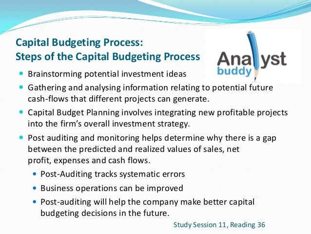 Capital Budgeting Process:Steps of the Capital Budgeting Process Brainstorming potential investment ideas Gathering and ...