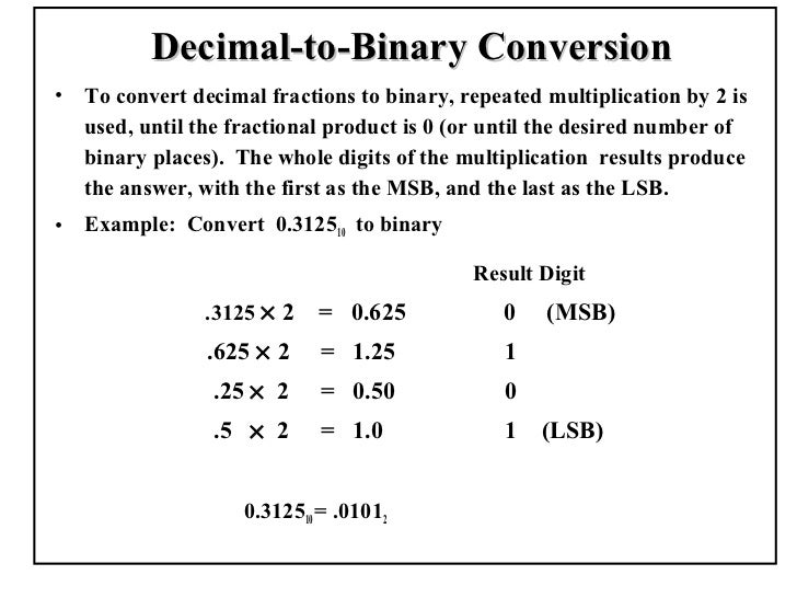 Binary to decimal worksheet pdf