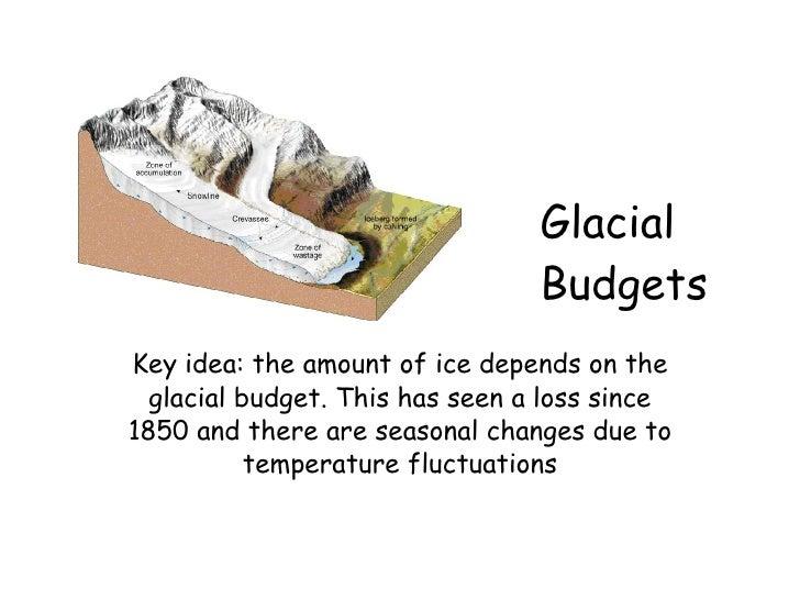 L2 Glacial Budget