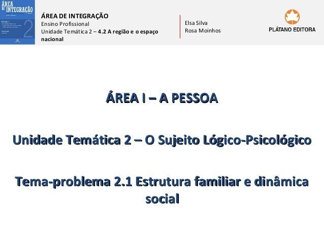 ÁREA DE INTEGRAÇÃO  Ensino Profissional Unidade Temática 2 – 4.2 A região e o espaço nacional  Elsa Silva Rosa Moinhos  ÁR...