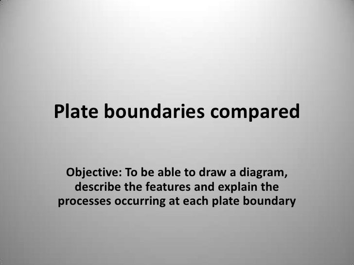 Plate boundaries compared Objective: To be able to draw a diagram,   describe the features and explain theprocesses occurr...