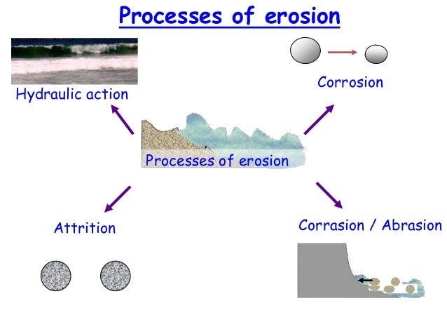 L4 ap erosional landforms