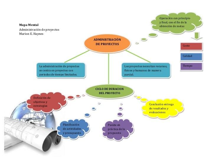 administracion de proyectos On administracion de proyectos
