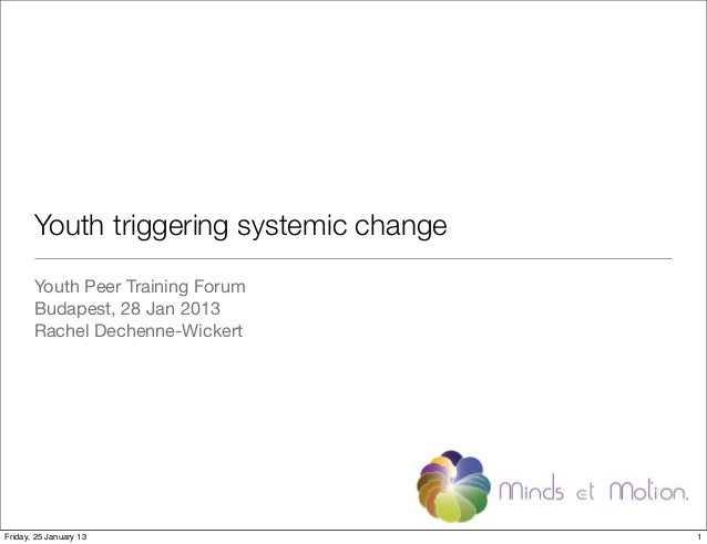 Youth triggering systemic change       Youth Peer Training Forum       Budapest, 28 Jan 2013       Rachel Dechenne-Wickert...