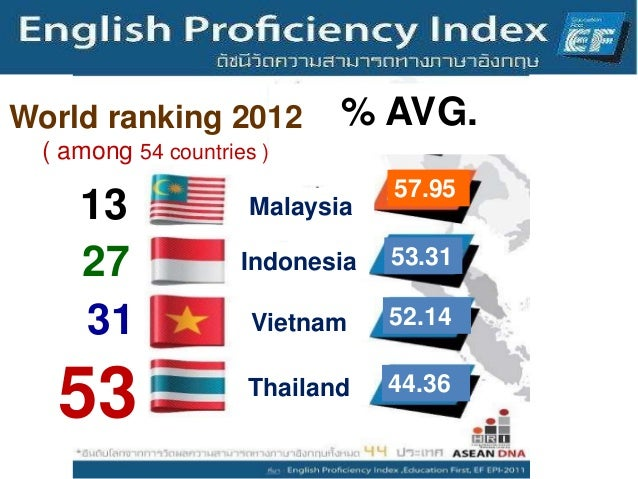 thailand education The basic education core curriculum be 2551 (ad 2008) the ministry of education thailand.