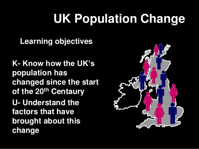 UK Population Change Learning objectives K- Know how the UK's population has changed since the start of the 20th Centaury ...