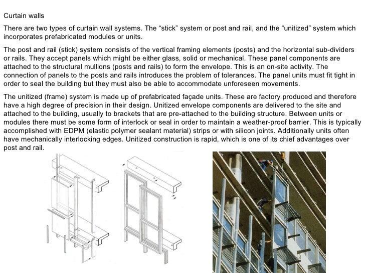 Curtain wall installation method