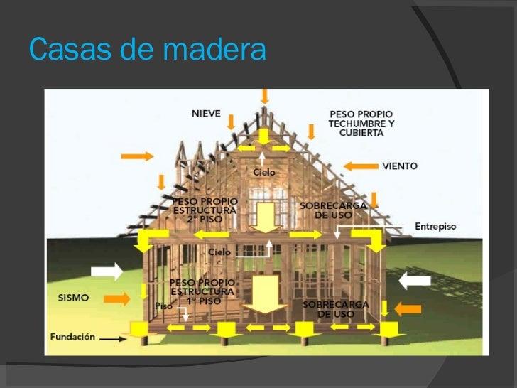 La construcci n con madera - Casas de madera nordicas ...
