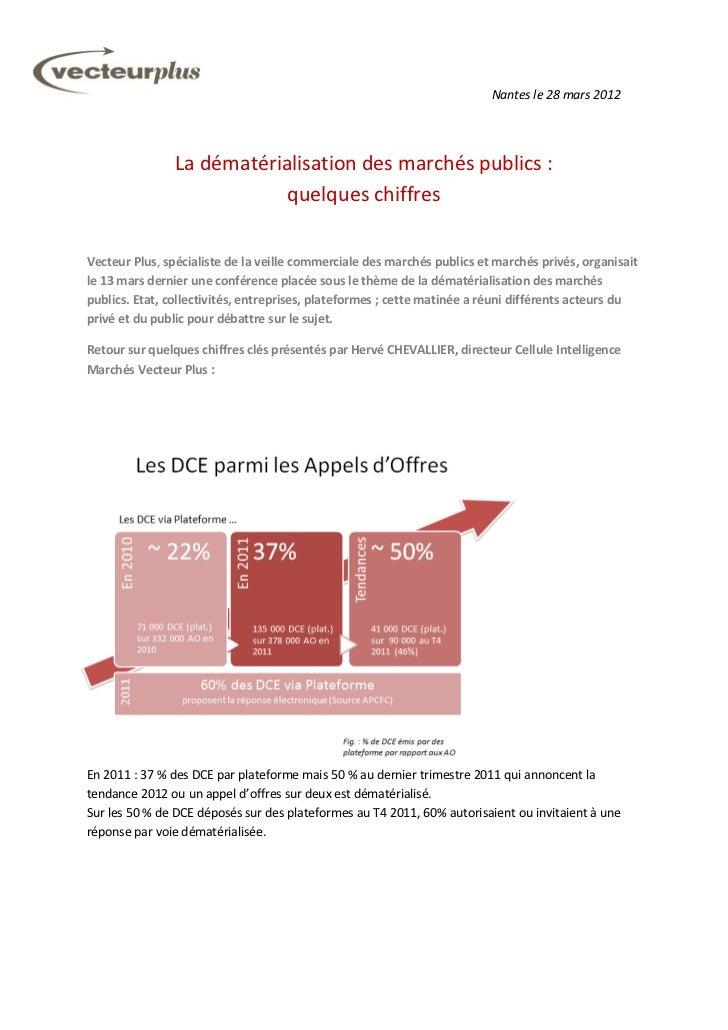 Nantes le 28 mars 2012                La dématérialisation des marchés publics :                            quelques chiff...