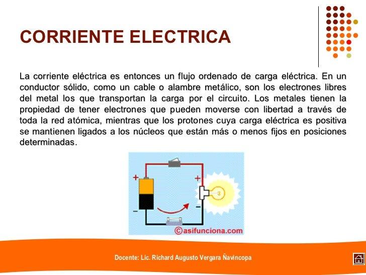 Metal Conductor La Electricidad y la C...