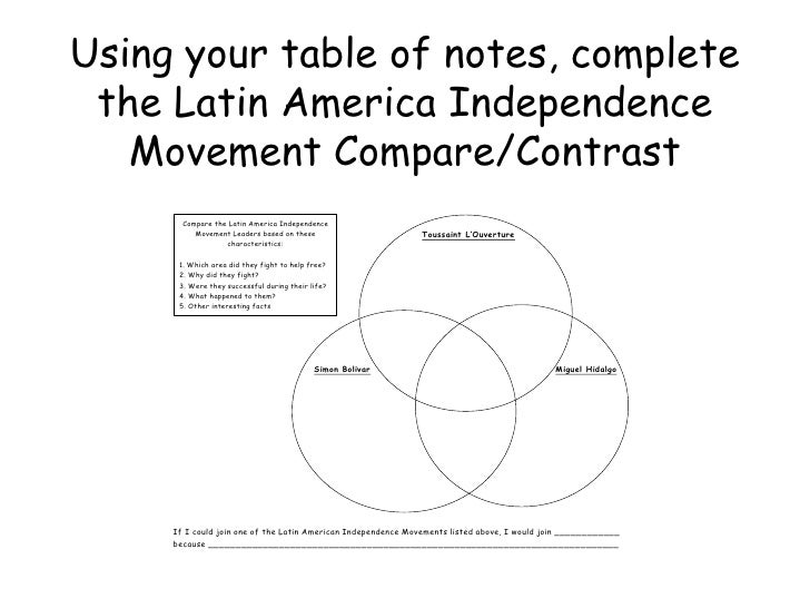 Latin American wars of independence