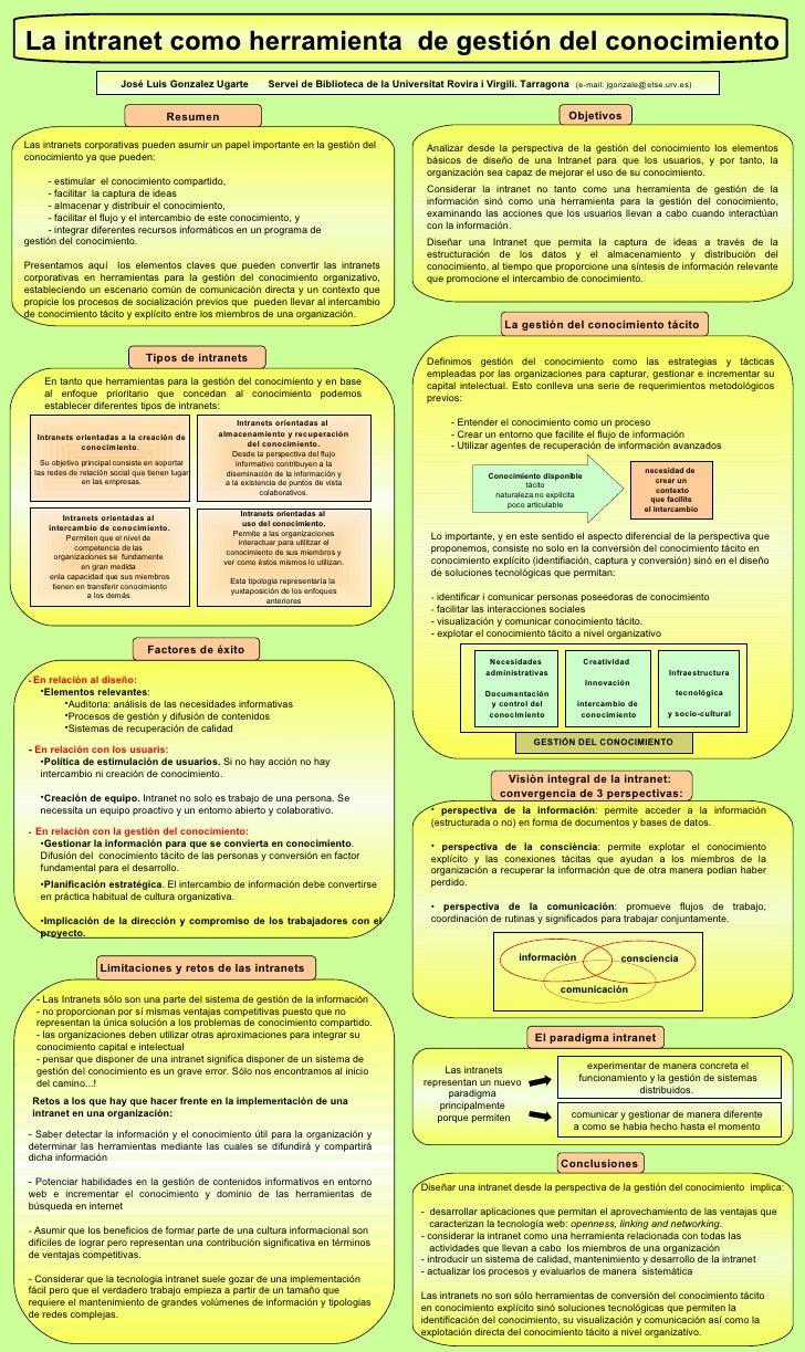 La intranet como gestion del conocimiento (poster)