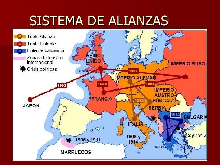 Las 3 alianzas dela primera guerra mundial