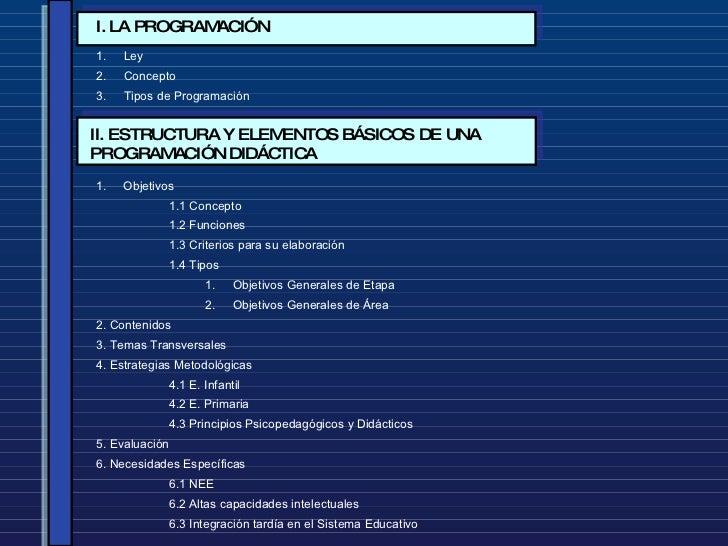 I. LA PROGRAMACIÓN II. ESTRUCTURA Y ELEMENTOS BÁSICOS DE UNA PROGRAMACIÓN DIDÁCTICA <ul><li>Ley </li></ul><ul><li>Concepto...
