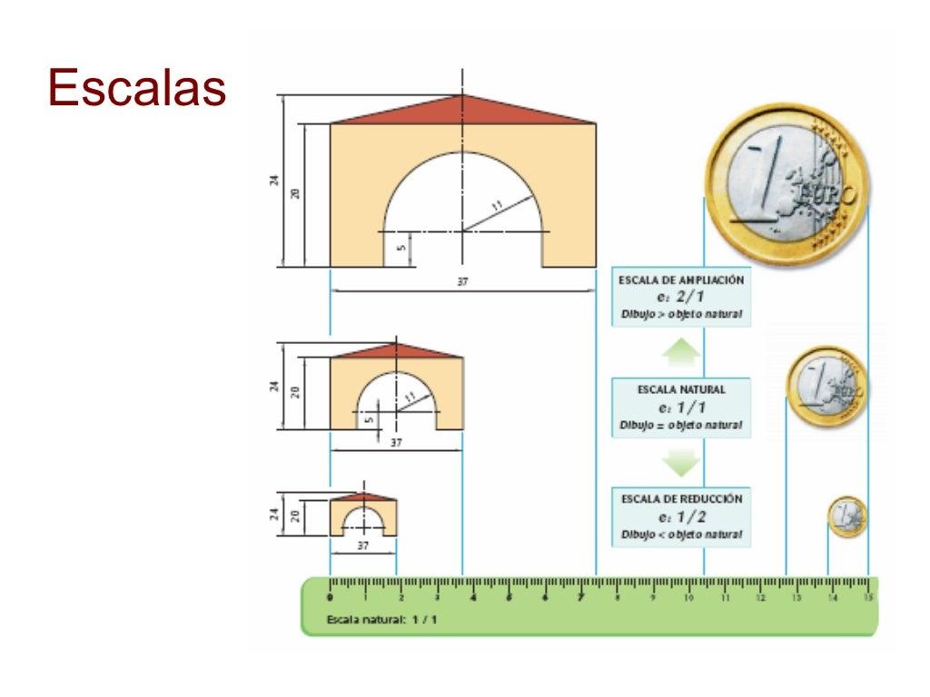 """Fuente: Presentación """"Proporción. Comparación de formas"""""""