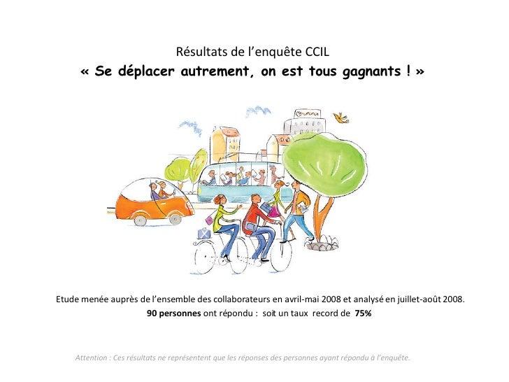 Résultats de l'enquête CCIL « Se déplacer autrement, on est tous gagnants ! » Etude menée auprès de l'ensemble des colla...
