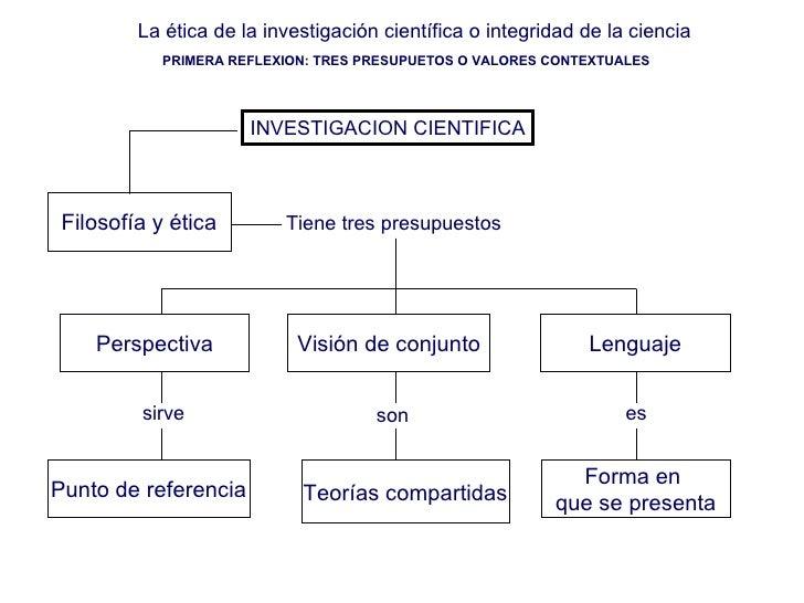 La ética de la investigación científica o integridad de la ciencia PRIMERA REFLEXION: TRES PRESUPUETOS O VALORES CONTEXTUA...