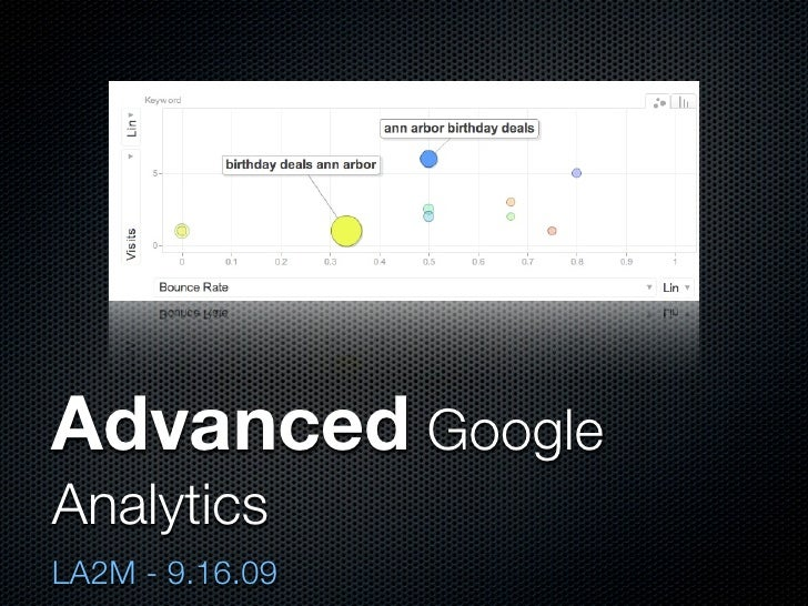 Advanced Google Analytics LA2M - 9.16.09
