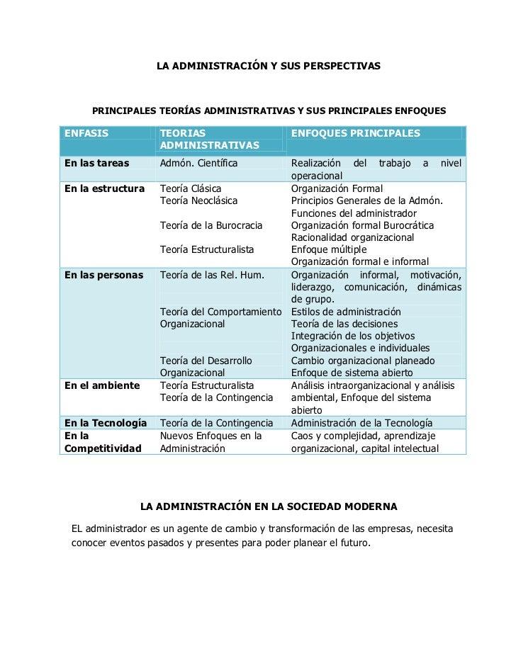 LA ADMINISTRACIÓN Y SUS PERSPECTIVAS     PRINCIPALES TEORÍAS ADMINISTRATIVAS Y SUS PRINCIPALES ENFOQUESENFASIS            ...