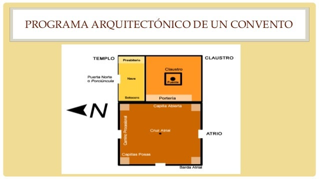 La arquitectura del virreinato for Programas de arquitectura