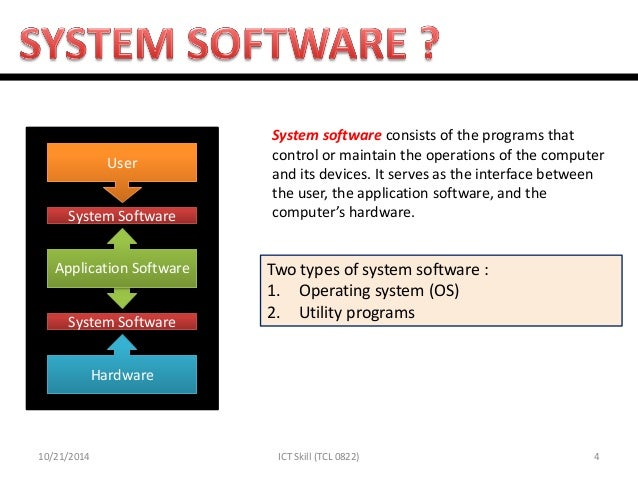 two types of computer software Types and components of computers → hardware and software  for a  computer system to be useful it has to consist of both hardware and software.