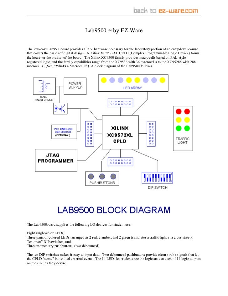 Lab9500 TM by EZ-WareThe low-cost Lab9500board provides all the hardware necessary for the laboratory portion of an entry-...