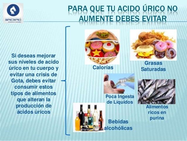 Conoces el cido rico - Alimentos con alto contenido en acido urico ...