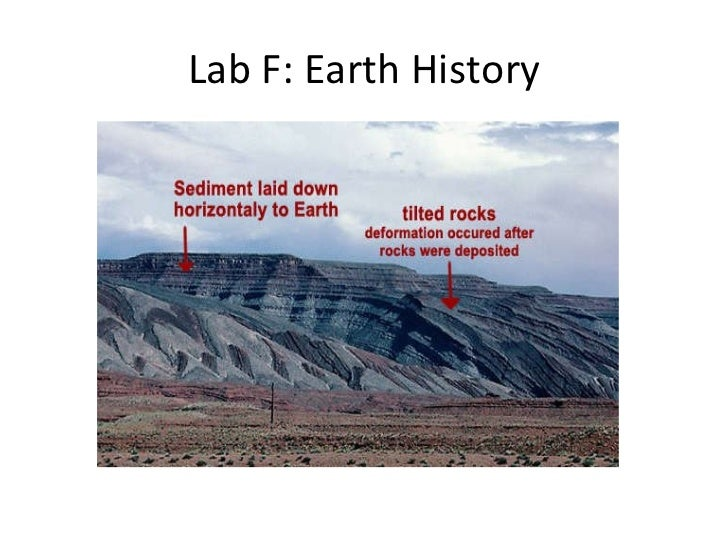Lab F: Earth History