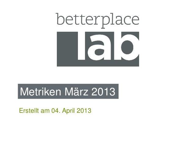 Labmetrics März 2013