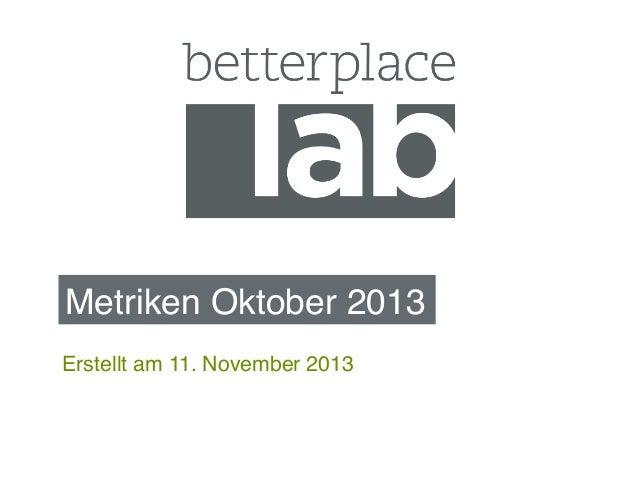 Metriken Oktober 2013! Erstellt am 11. November 2013!