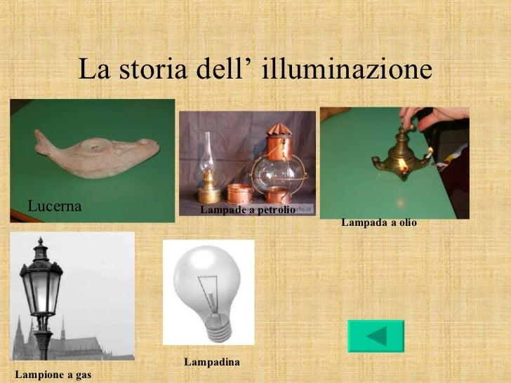 storia della lampadina : Laboratorio Di Storia-Piccoli Detective