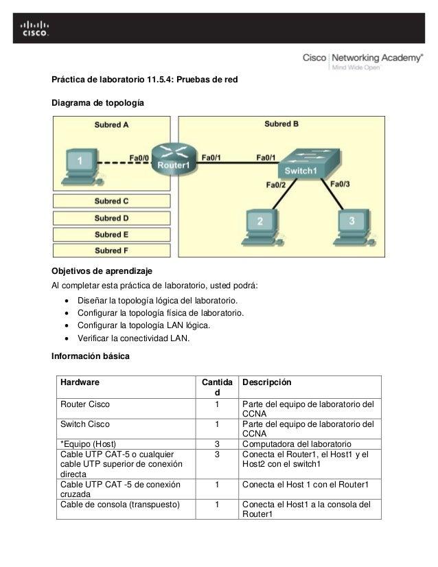 Laboratorio 11.5.4