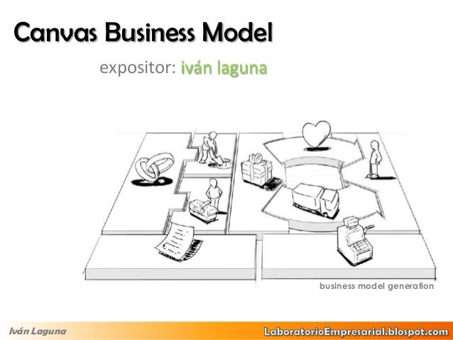 Canvas Business Model expositor: iván laguna  business model generation  Iván Laguna