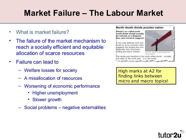 Market Failure and Public Goods essays