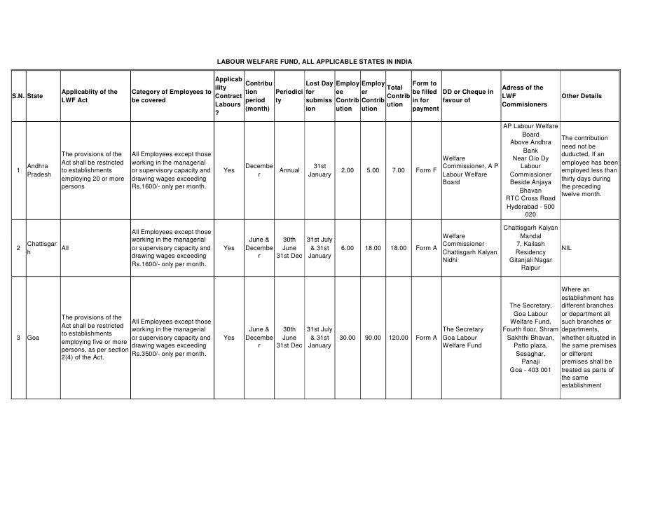 indian labour law notes pdf