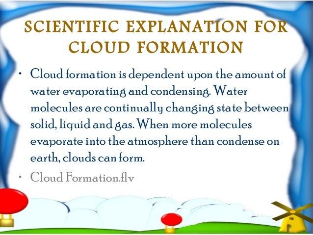 Condensation Water Molecules Water Molecules Are