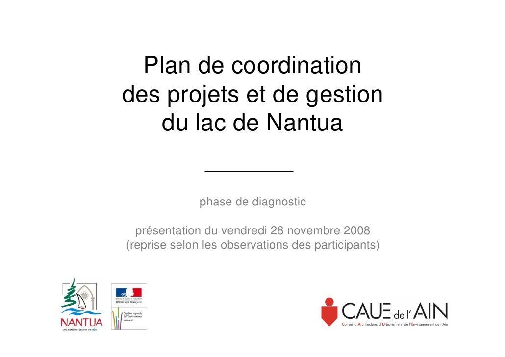 Plan de coordination des projets et de gestion     du lac de Nantua                 phase de diagnostic    présentation du...