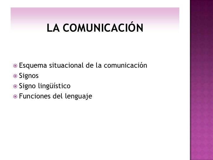 LA COMUNICACIÓN Esquema situacional de la comunicación Signos Signo lingüístico Funciones del lenguaje