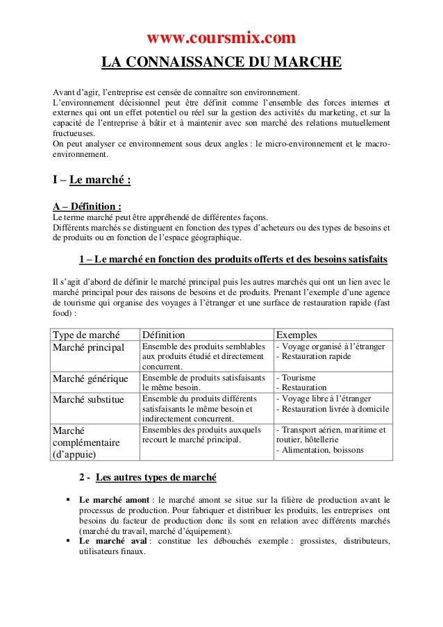 www.coursmix.com             LA CONNAISSANCE DU MARCHEAvant d'agir, l'entreprise est censée de connaître son environnement...