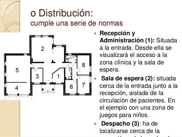 La consulta dental for Cuales son las caracteristicas de una oficina