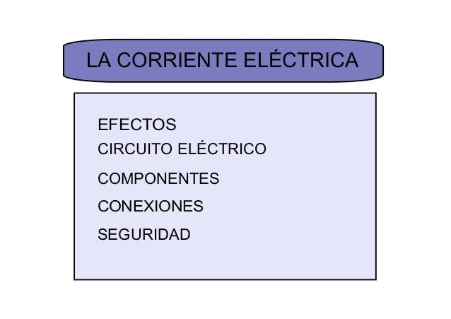 LACORRIENTEELÉCTRICA EFECTOS CIRCUITOELÉCTRICO CONEXIONES SEGURIDAD COMPONENTES